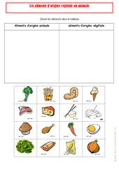 Aliments d'origine animale - végétale - Exercices - Alimentation - Découverte du monde : 2eme Primaire