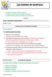 Familles de matériaux - Fiche de préparation : 4eme, 5eme Primaire