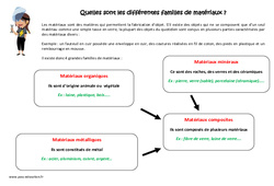 Quelles sont les différentes familles de matériaux? - Exercices : 4eme, 5eme Primaire