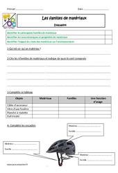 Familles de matériaux - Examen Evaluation : 4eme, 5eme Primaire