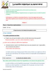 Plante verte - Matière organique - Fiche de préparation : 4eme, 5eme Primaire
