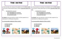 Vivant - Non vivant - Cours, Leçon : 2eme Primaire