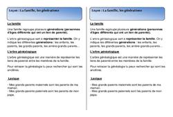 Famille - Générations - Cours, Leçon : 2eme Primaire