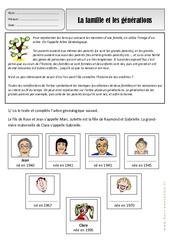 Générations - Famille - Exercices - Espace temps : 2eme Primaire