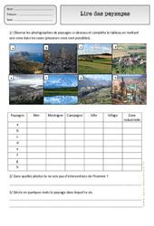 Lire des paysages différents - Paysages - Exercices - Espace temps : 2eme Primaire