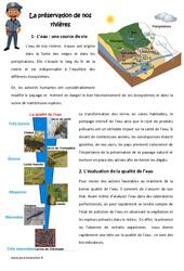 Préservation de nos rivières - Exercices : 4eme, 5eme Primaire