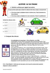 Activités  sur les vitesses - Exercices : 4eme, 5eme Primaire