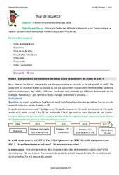 Frise chronologique - Fiche de prep : 2eme Primaire