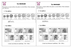 Monnaie - Cours, Leçon : 2eme Primaire
