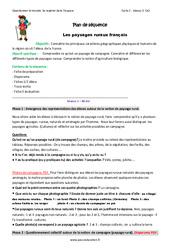 Paysages ruraux français - Fiche de préparation : 3eme Primaire