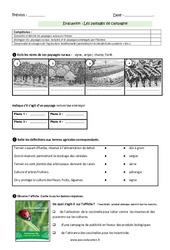 Paysages ruraux français - Examen Evaluation : 3eme Primaire