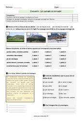 Paysages montagneux français - Examen Evaluation - Bilan : 3eme Primaire