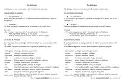Trace écrite - Le dialogue - Texte théâtrale - Lecture : 3eme Primaire