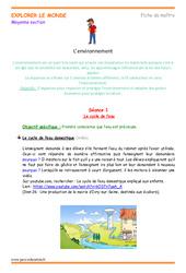 Environnement - Séances - Fiche de préparation - Séquence : 2eme Maternelle - Cycle Fondamental