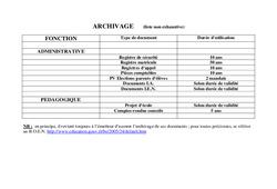 Archivage des documents - Directeurs / Direction d'école : Primaire - Cycle Fondamental