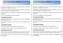 Paysages différents - Trace écrite - Espace - Cours, Leçon : 1ere Primaire