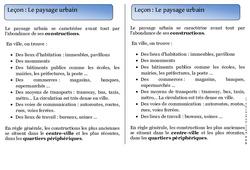 Paysage urbain - Trace écrite - Espace - Cours, Leçon : 1ere Primaire