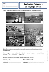 Paysages urbains - Examen Evaluation - Espace : 1ere Primaire