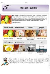 Manger équilibré - Exercices - Découverte du monde : 1ere Primaire