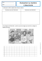Electricité - Examen Evaluation : 1ere Primaire