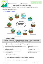 Sources et formes d'énergie - Exercices : 6eme Primaire