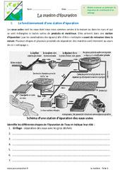 Station d'épuration - Exercices : 6eme Primaire