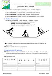 Variation de la vitesse - Exercices : 6eme Primaire