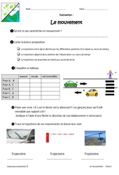 Mouvement - Examen Evaluation - Bilan : 6eme Primaire