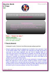 Règles de la classe - EMC : 3eme Primaire