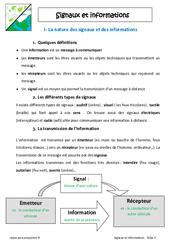 Signaux et informations - Cours : 6eme Primaire