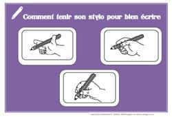 Tenue du stylo - Affichages pour la classe : 1ere, 2eme, 3eme Maternelle - Cycle Fondamental