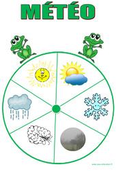 Météo - Affichages pour la classe : 1ere, 2eme, 3eme Maternelle, 1ere Primaire