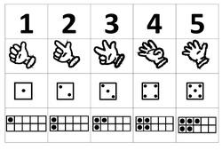 Chiffres, doigts, dés, cartes à points jusqu'à 10 - Affichages pour la classe : 1ere, 2eme, 3eme Maternelle - Cycle Fondamental