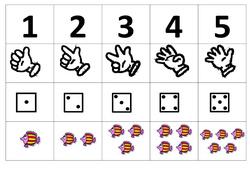 Chiffres, doigts, dés, quantités jusqu'à 10 - Affichages pour la classe : 1ere, 2eme, 3eme Maternelle - Cycle Fondamental