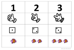 Chiffre, doigts, dés, quantités jusqu'à 3 - Affichages pour la classe : 1ere, 2eme, 3eme Maternelle - Cycle Fondamental