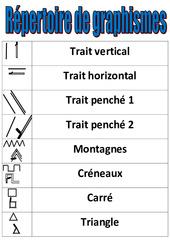 Graphismes - Répertoire - Affichages pour la classe : 1ere, 2eme, 3eme Maternelle - Cycle Fondamental