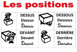 Positions- Fiches Dessus - Dessous - Devant - Derrière - A côté - Entre - Gauche - Droite - Affichages pour la classe : 1ere, 2eme, 3eme Maternelle, 1ere Primaire