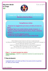 Élections chez les élèves - EMC - Fiche de préparation : 3eme Primaire