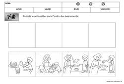 Images séquentielles - Les crêpes - Chandeleur : 1ere, 2eme Maternelle - Cycle Fondamental