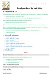 Fonctions de nutrition - Fiche de préparation : 6eme Primaire