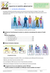 Apports et besoins alimentaires - Exercices : 6eme Primaire