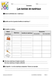 Familles de matériaux - Examen Evaluation - Bilan : 6eme Primaire