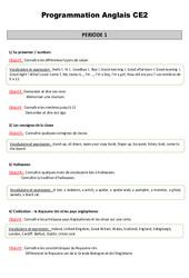 Anglais - Tout le programme période 2 - Famille Vadrouille : 3eme Primaire