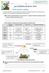 Conditions de vie sur Terre - Exercices : 6eme Primaire