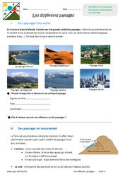 Les différents paysages - Exercices : 6eme Primaire