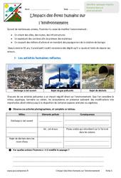 Impact des êtres humains sur l'environnement - Exercices : 6eme Primaire
