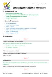 Communication et gestion de l'information - Fiche de préparation : 6eme Primaire