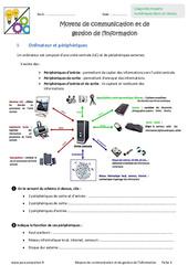Moyens de communication et de gestion de l'information - Exercices : 6eme Primaire