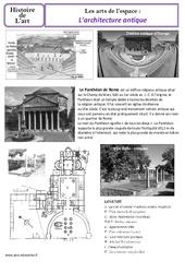 Architecture antique - Art de l'espace - Histoire des arts : 3eme, 4eme Primaire