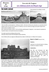 Châteaux forts - Art de l'espace - Histoire des arts : 4eme Primaire